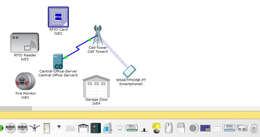dispositivos_packet_tracer