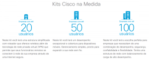 cisco_small_business_solution
