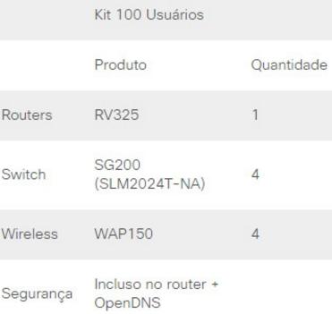 kit_smb_100_users