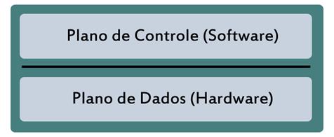 plano-de-controle_sdn